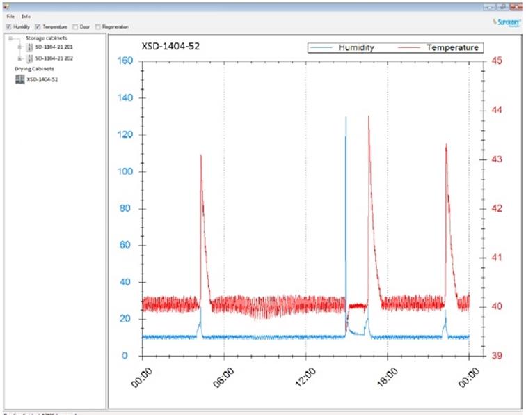 Totech Monitor Software